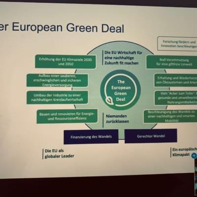 European Green Deal– Perspektiven auch für Mülheim